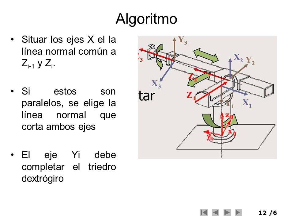 Algoritmo Situar los ejes X el la línea normal común a Zi-1 y Zi.