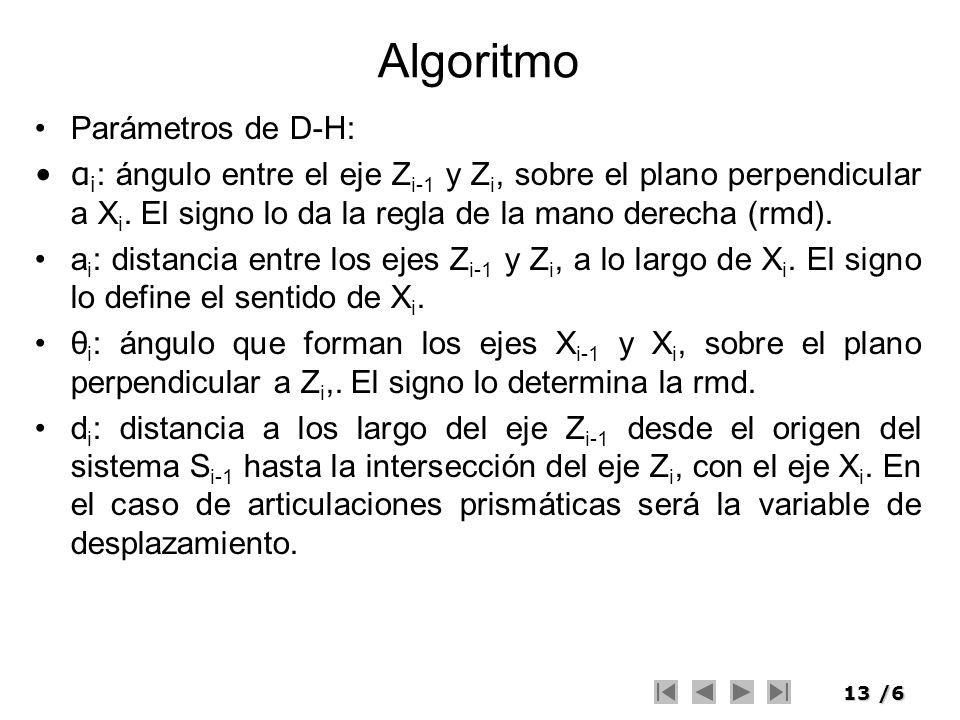 Algoritmo Parámetros de D-H:
