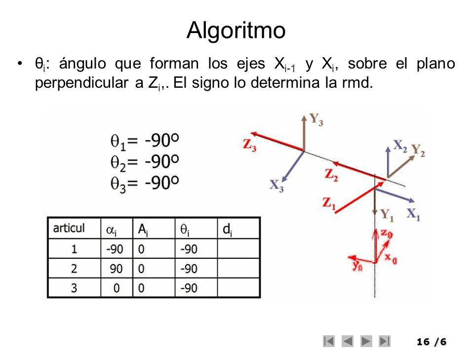 Algoritmo θi: ángulo que forman los ejes Xi-1 y Xi, sobre el plano perpendicular a Zi,.