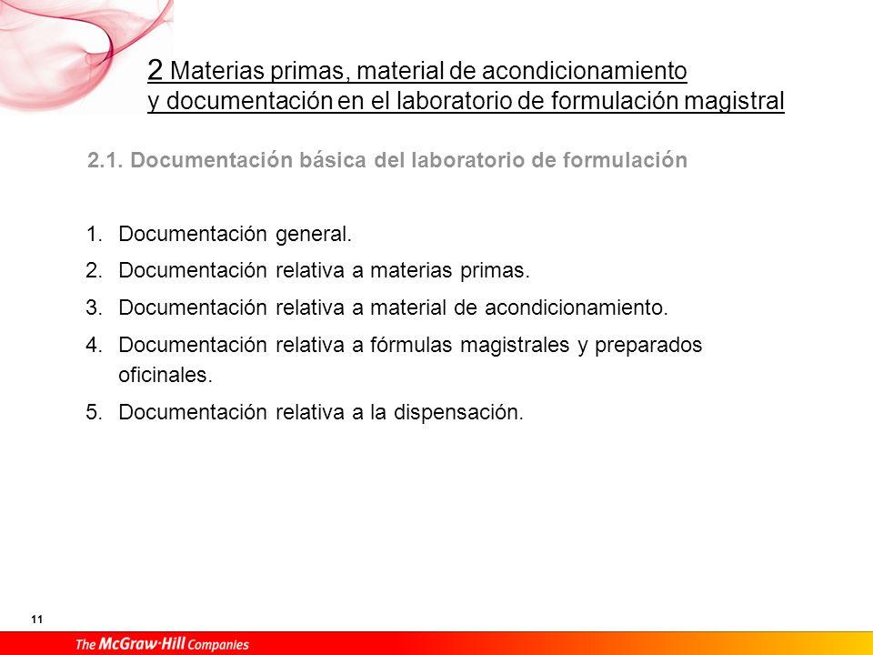 2.1. Documentación básica del laboratorio de formulación