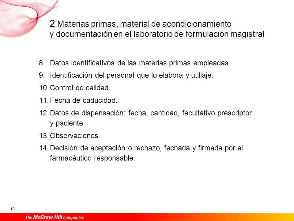 Datos identificativos de las materias primas empleadas.