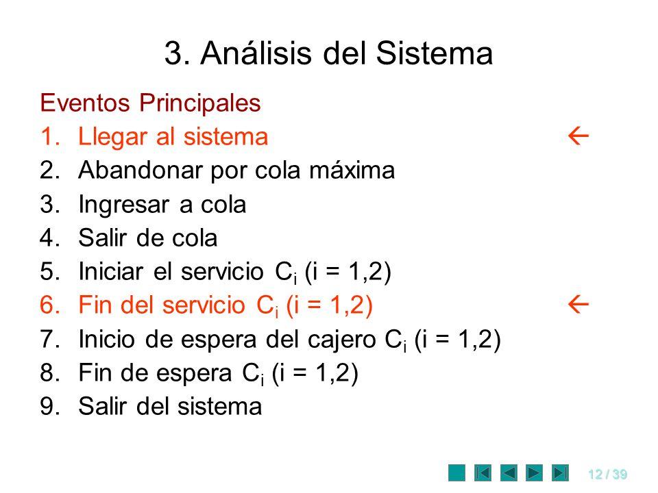 3. Análisis del Sistema Eventos Principales Llegar al sistema 