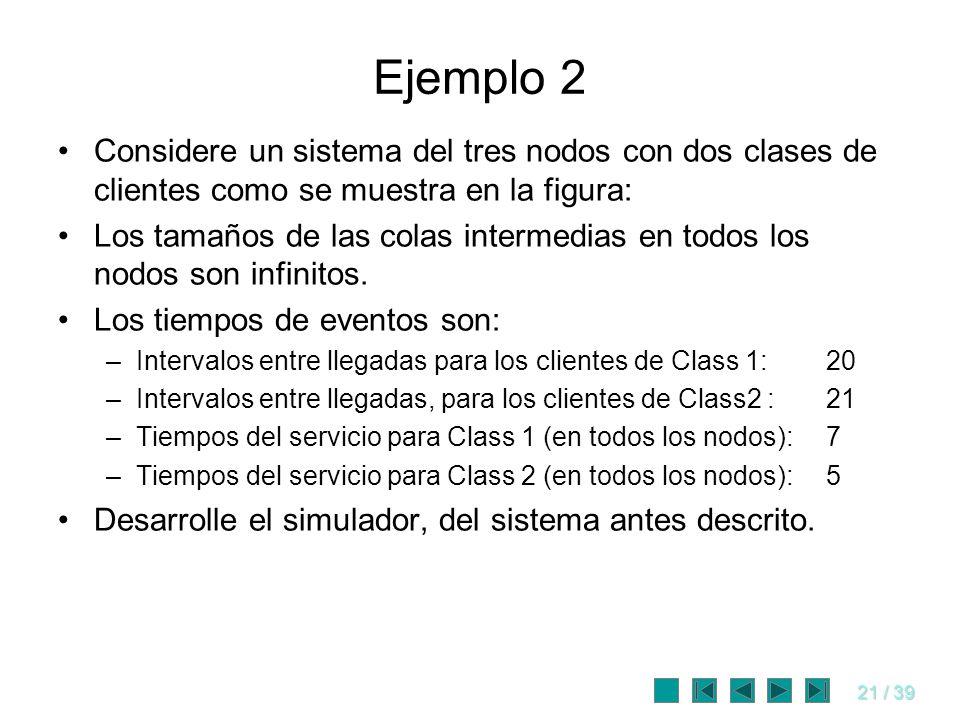 Ejemplo 2 Considere un sistema del tres nodos con dos clases de clientes como se muestra en la figura: