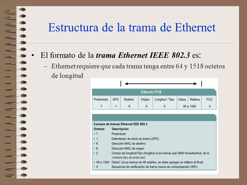 ARQUITECTURA DE LAS REDES DE ÁREA LOCAL: ETHERNET / IEEE 802.x - ppt ...