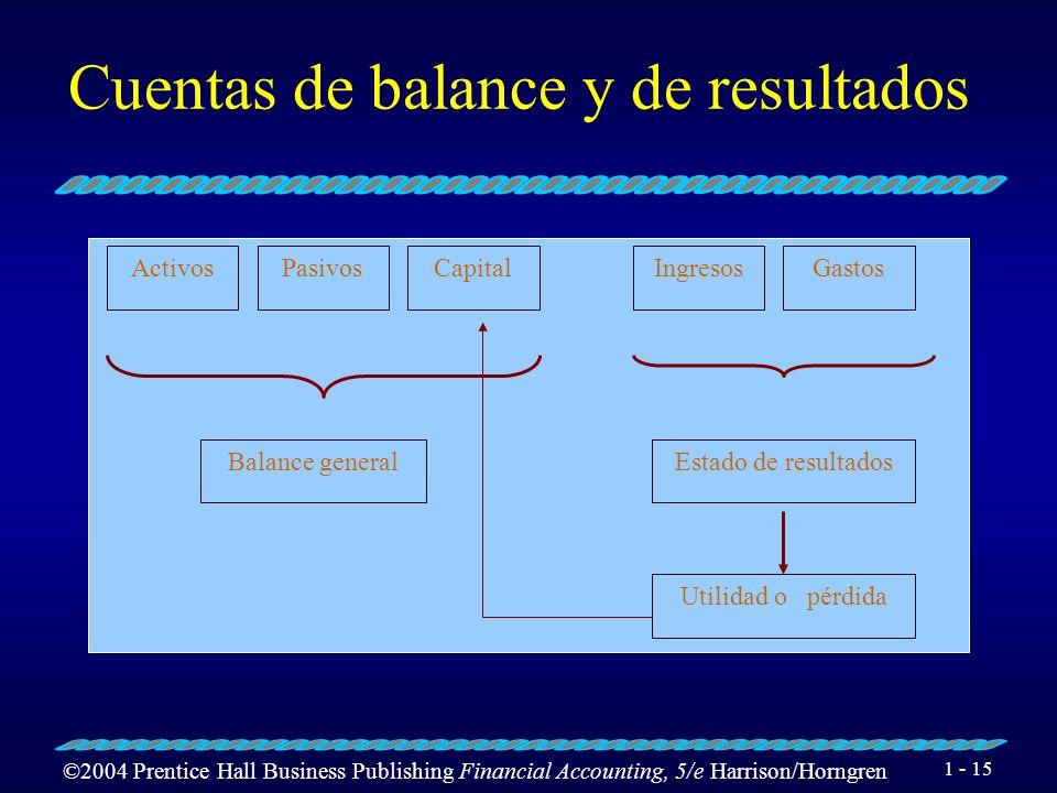 Cuentas de balance y de resultados
