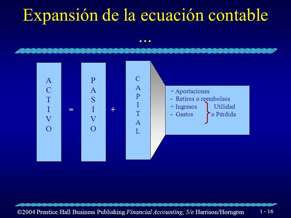 Expansión de la ecuación contable ...