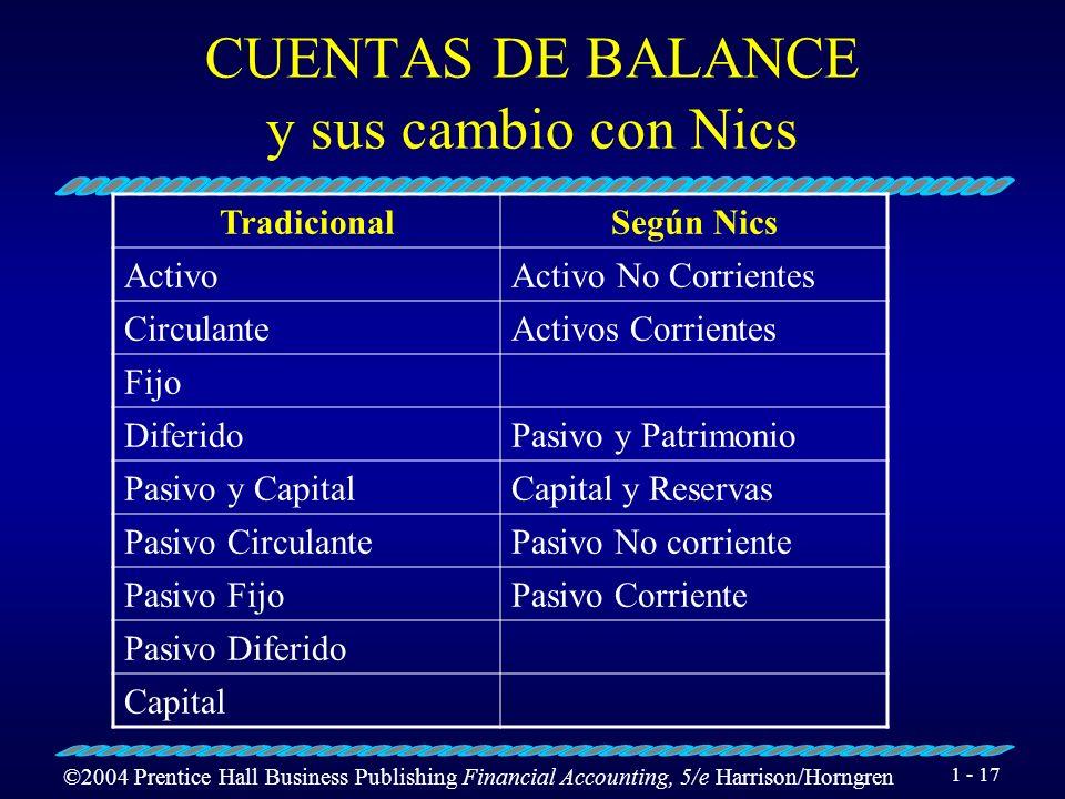 CUENTAS DE BALANCE y sus cambio con Nics
