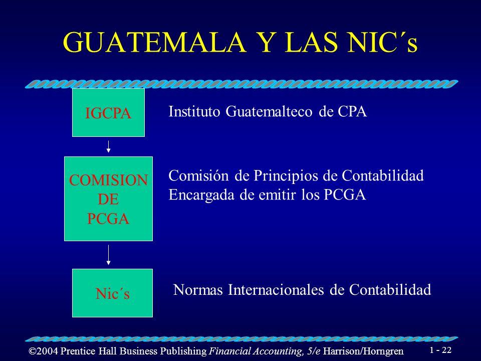 GUATEMALA Y LAS NIC´s IGCPA Instituto Guatemalteco de CPA COMISION