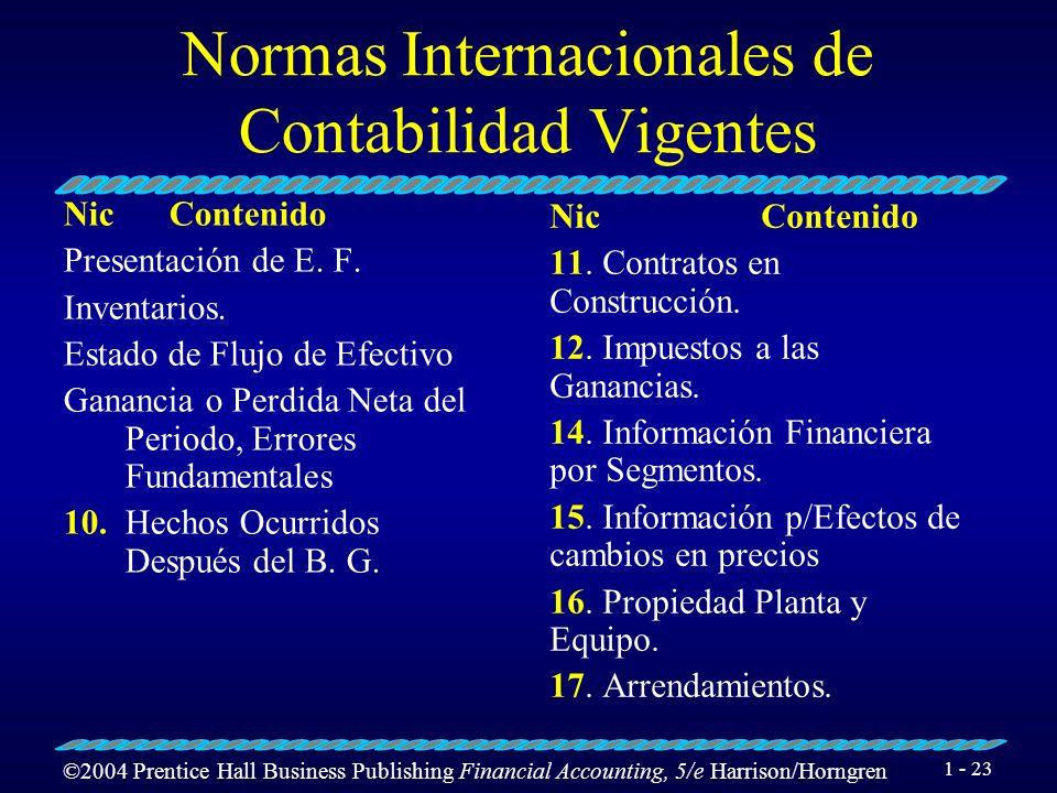 Normas Internacionales de Contabilidad Vigentes