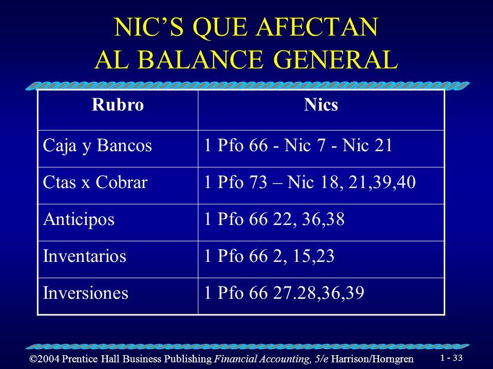 NIC'S QUE AFECTAN AL BALANCE GENERAL