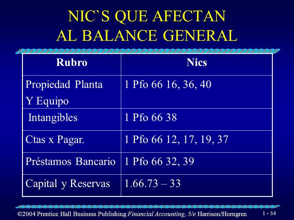 NIC`S QUE AFECTAN AL BALANCE GENERAL