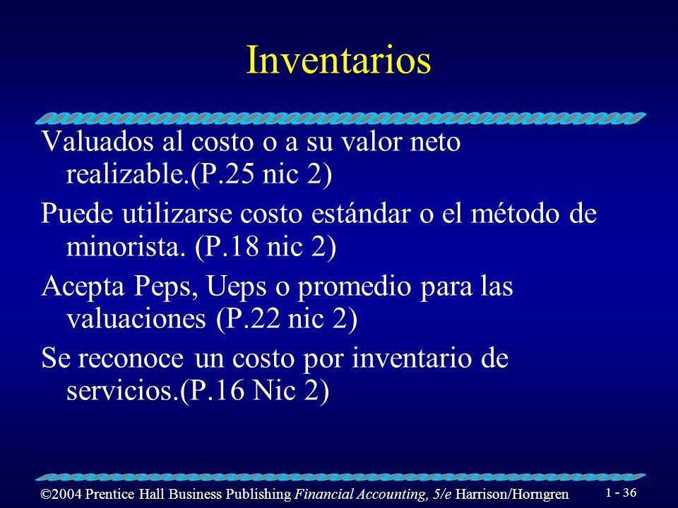 Inventarios Valuados al costo o a su valor neto realizable.(P.25 nic 2) Puede utilizarse costo estándar o el método de minorista. (P.18 nic 2)
