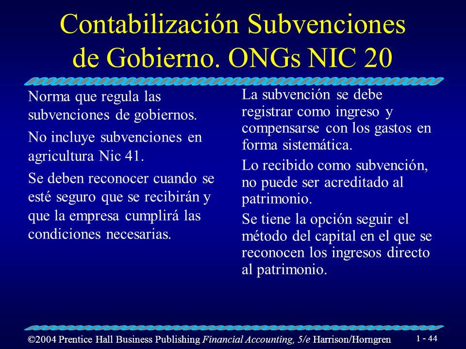 Contabilización Subvenciones de Gobierno. ONGs NIC 20