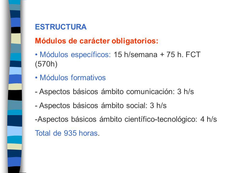 ESTRUCTURA Módulos de carácter obligatorios: • Módulos específicos: 15 h/semana + 75 h. FCT (570h)