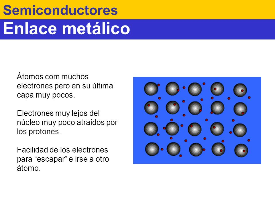Enlace metálico Semiconductores