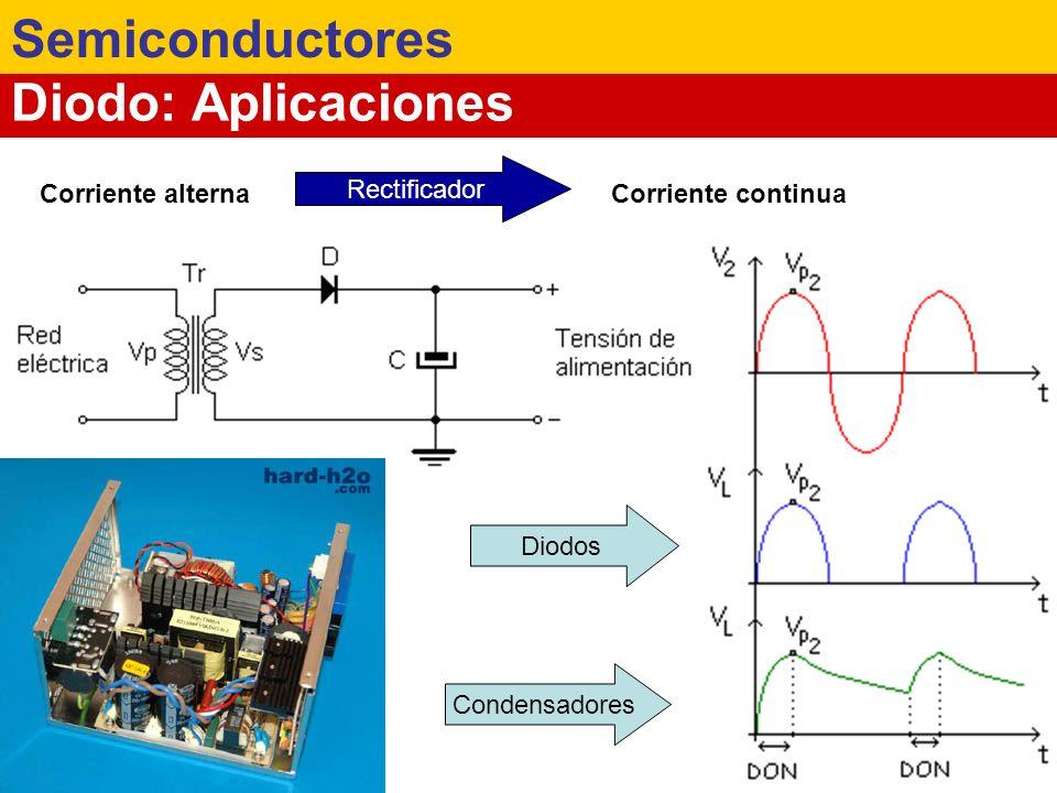 Semiconductores Diodo: Aplicaciones Rectificador