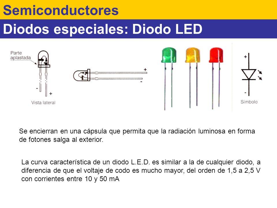 Diodos especiales: Diodo LED
