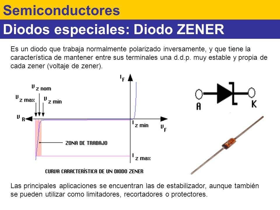 Diodos especiales: Diodo ZENER
