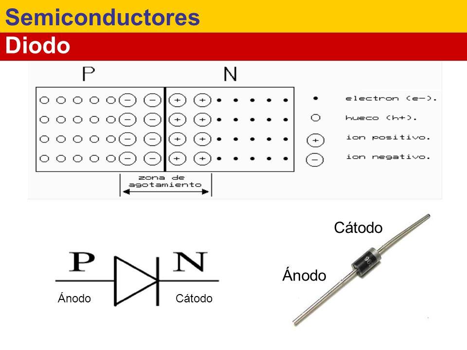 Semiconductores Diodo Cátodo Ánodo Ánodo Cátodo