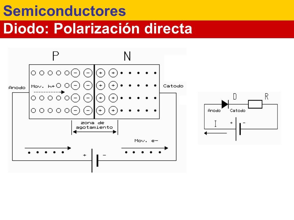Semiconductores Diodo: Polarización directa