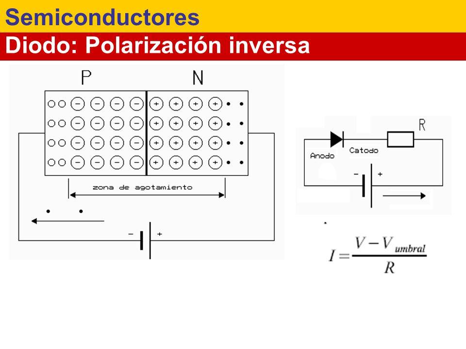 Semiconductores Diodo: Polarización inversa