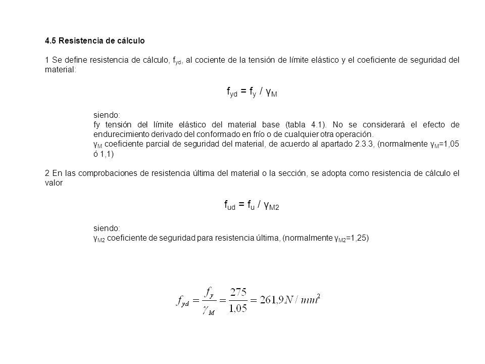fyd = fy / γM fud = fu / γM2 4.5 Resistencia de cálculo