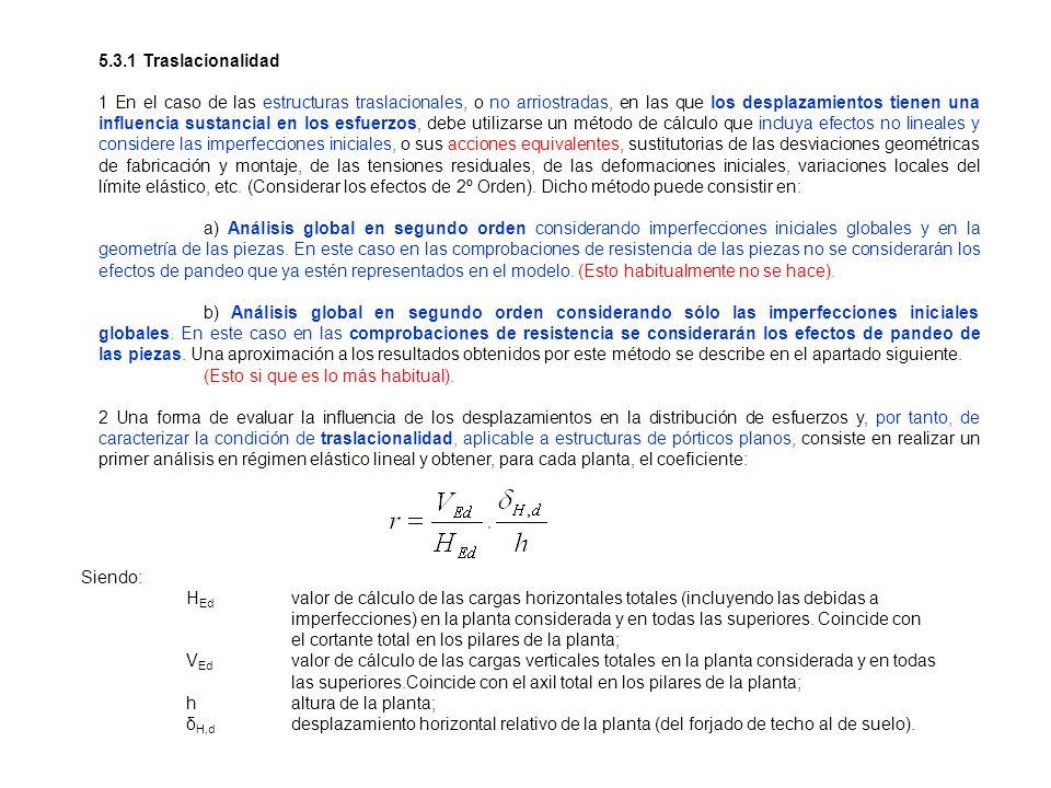 5.3.1 Traslacionalidad