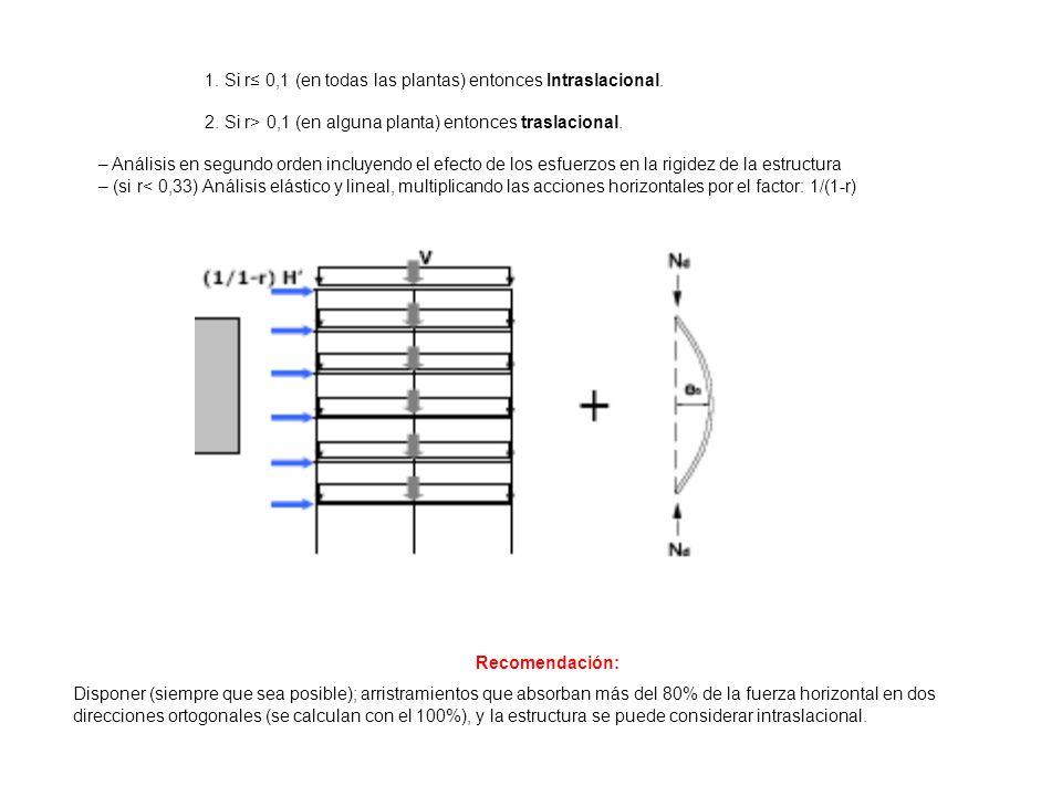 1. Si r≤ 0,1 (en todas las plantas) entonces Intraslacional.