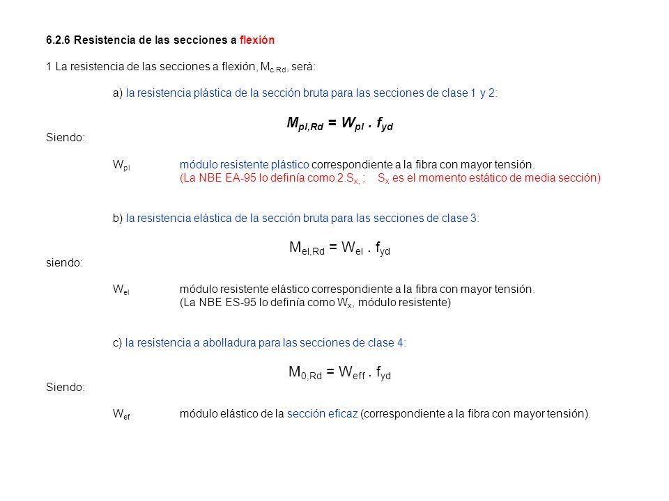 Mpl,Rd = Wpl . fyd Mel,Rd = Wel . fyd M0,Rd = Weff . fyd