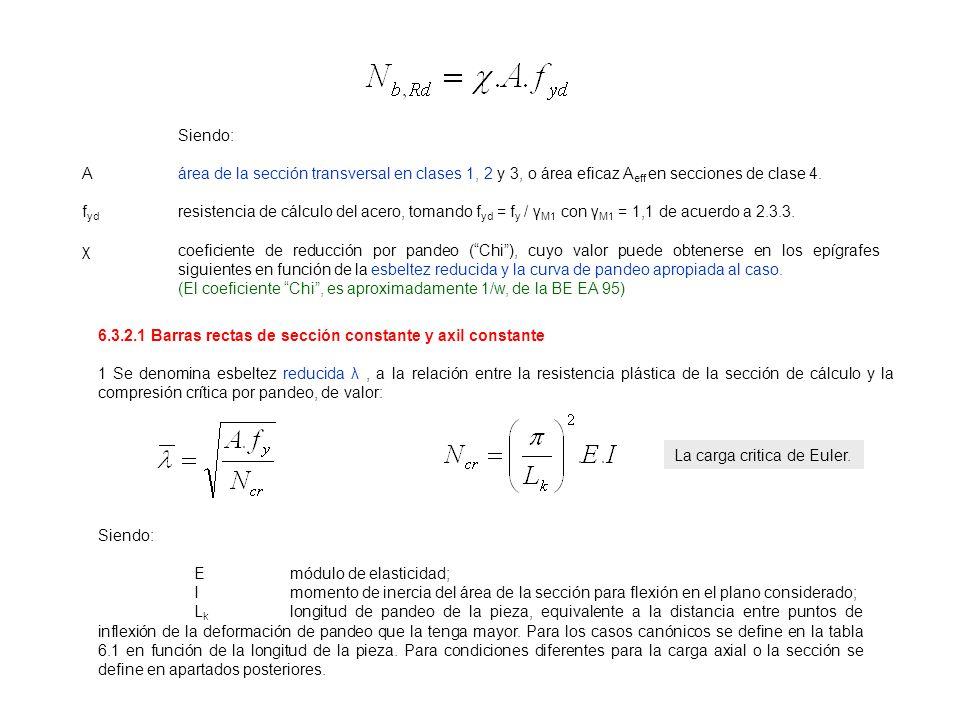 Siendo:A área de la sección transversal en clases 1, 2 y 3, o área eficaz Aeff en secciones de clase 4.