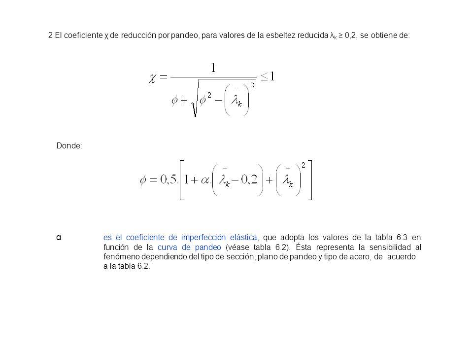 2 El coeficiente χ de reducción por pandeo, para valores de la esbeltez reducida λk ≥ 0,2, se obtiene de: