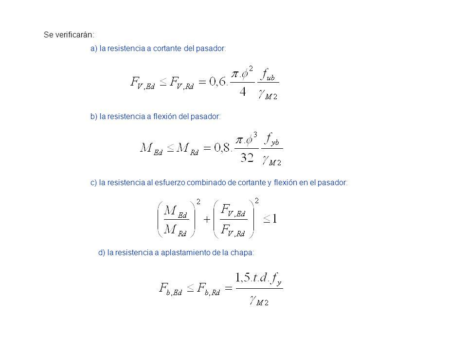 Se verificarán:a) la resistencia a cortante del pasador: b) la resistencia a flexión del pasador: