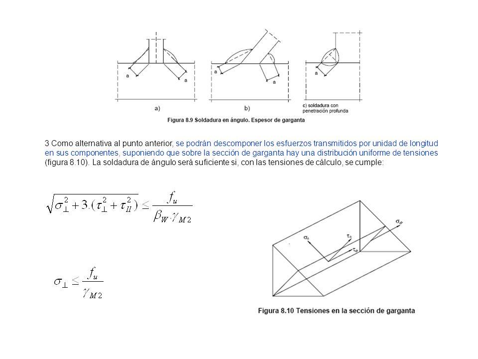 3 Como alternativa al punto anterior, se podrán descomponer los esfuerzos transmitidos por unidad de longitud en sus componentes, suponiendo que sobre la sección de garganta hay una distribución uniforme de tensiones (figura 8.10).