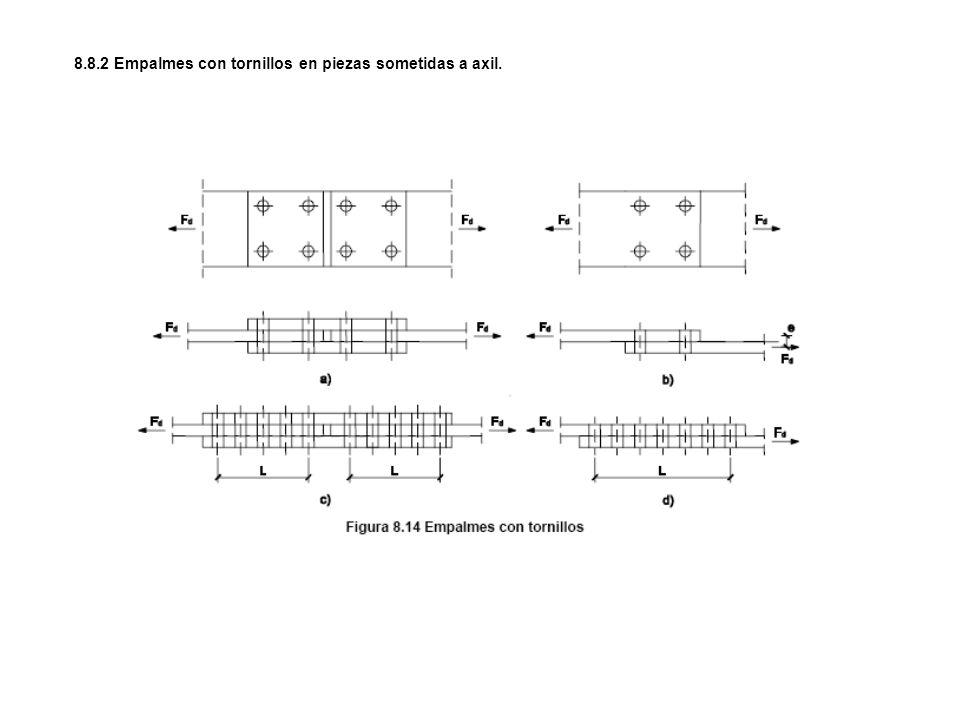 8.8.2 Empalmes con tornillos en piezas sometidas a axil.