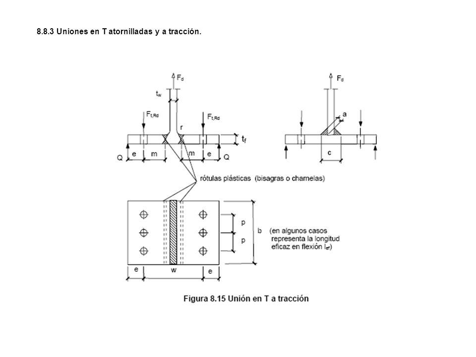 8.8.3 Uniones en T atornilladas y a tracción.
