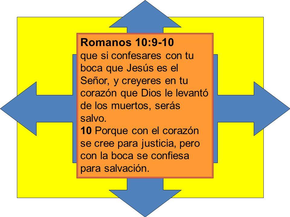 Romanos 10:9-10 que si confesares con tu boca que Jesús es el Señor, y creyeres en tu corazón que Dios le levantó de los muertos, serás salvo.