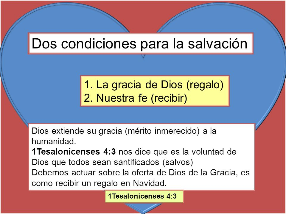 Dos condiciones para la salvación