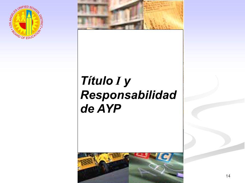 Título I y Responsabilidad de AYP