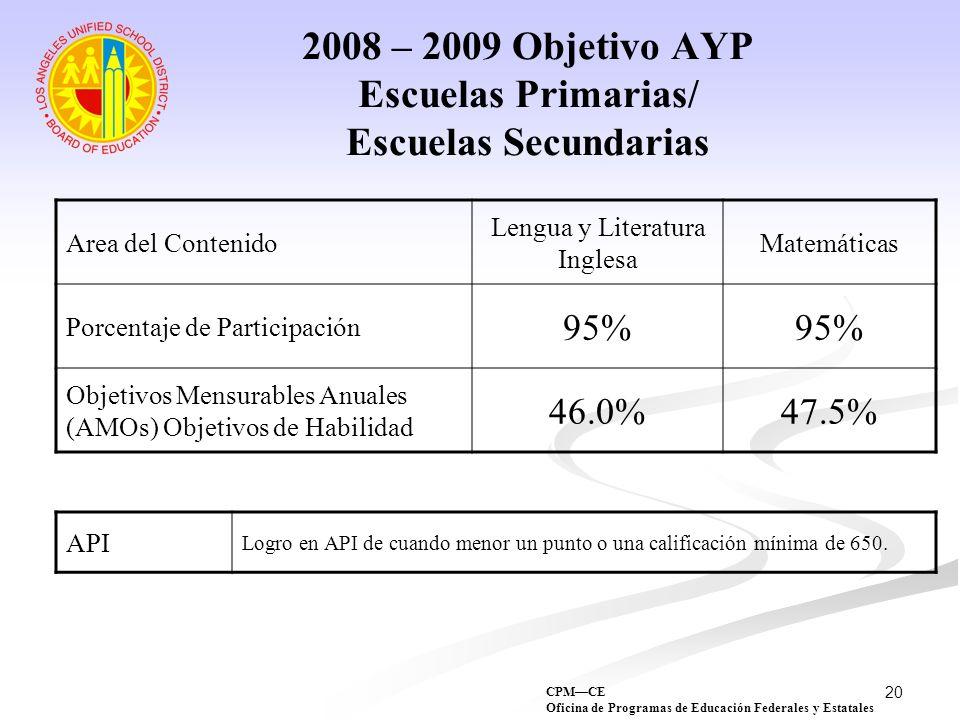 2008 – 2009 Objetivo AYP Escuelas Primarias/ Escuelas Secundarias