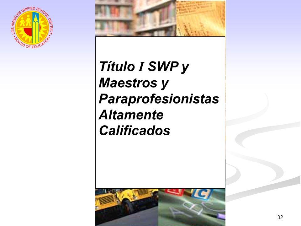 Título I SWP y Maestros y Paraprofesionistas Altamente Calificados
