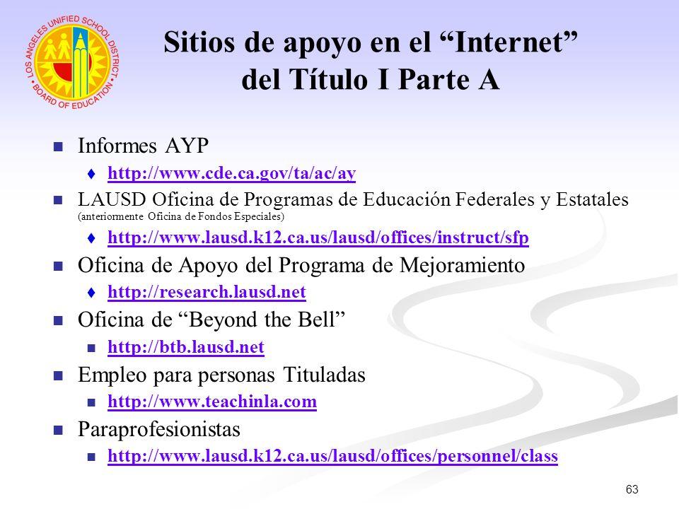 Sitios de apoyo en el Internet del Título I Parte A