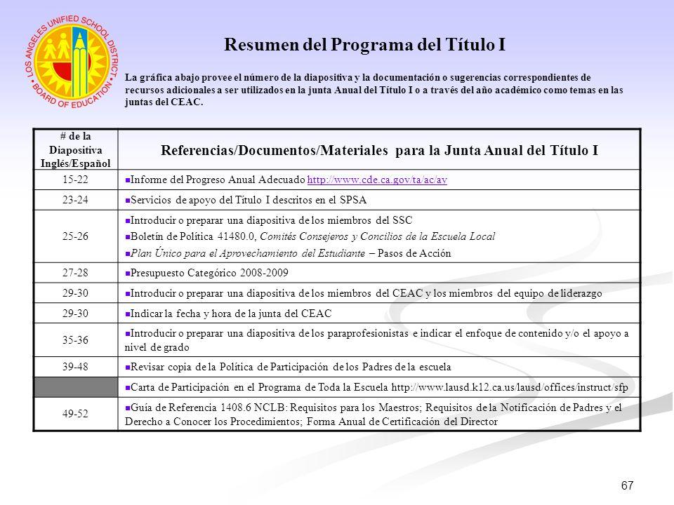 Resumen del Programa del Título I