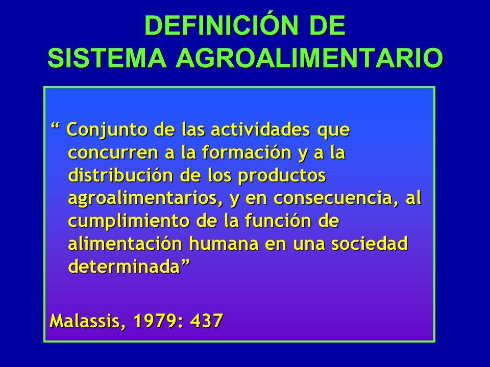 DEFINICIÓN DE SISTEMA AGROALIMENTARIO