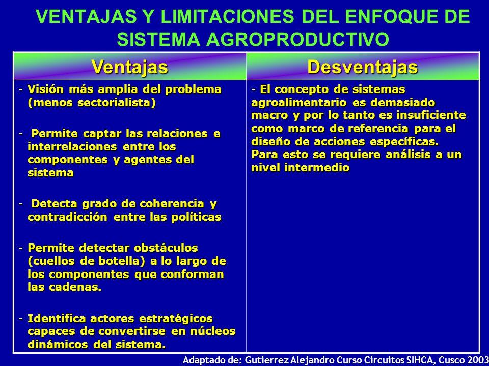 VENTAJAS Y LIMITACIONES DEL ENFOQUE DE SISTEMA AGROPRODUCTIVO