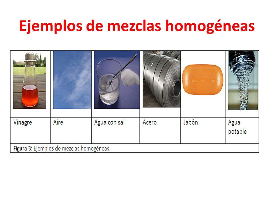 Ejemplos de mezclas homogéneas