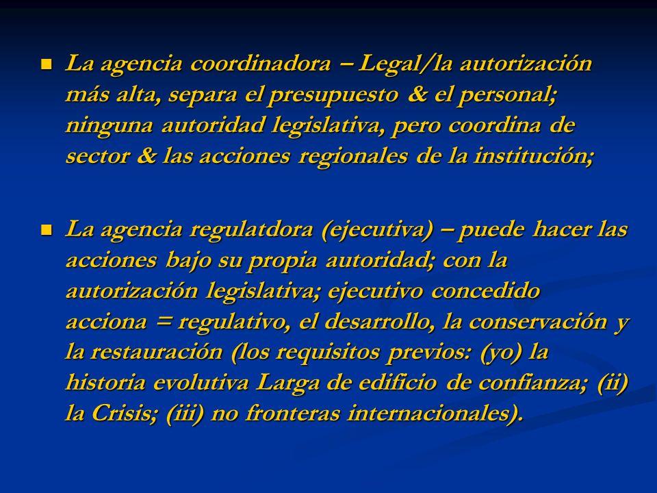 La agencia coordinadora – Legal/la autorización más alta, separa el presupuesto & el personal; ninguna autoridad legislativa, pero coordina de sector & las acciones regionales de la institución;