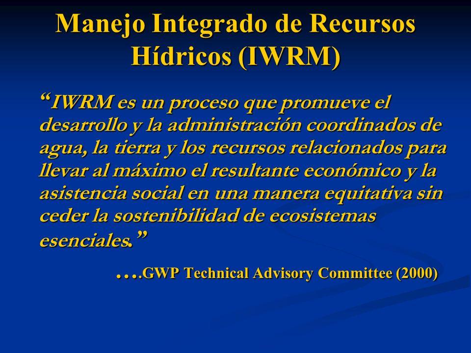 Manejo Integrado de Recursos Hídricos (IWRM)