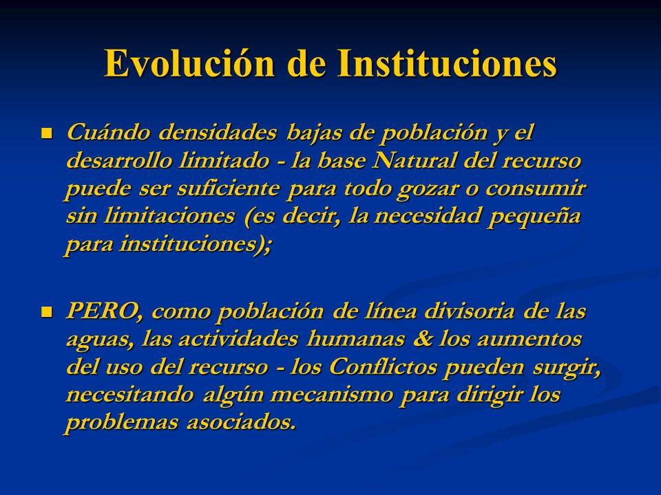 Evolución de Instituciones