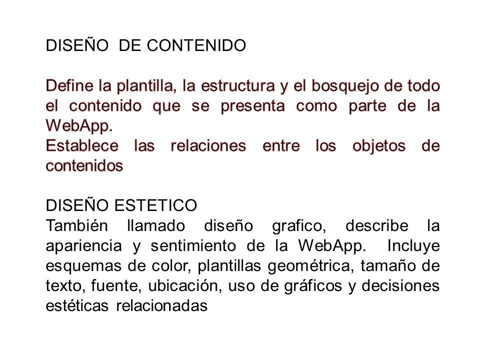 DISEÑO DE CONTENIDO Define la plantilla, la estructura y el bosquejo de todo el contenido que se presenta como parte de la WebApp.