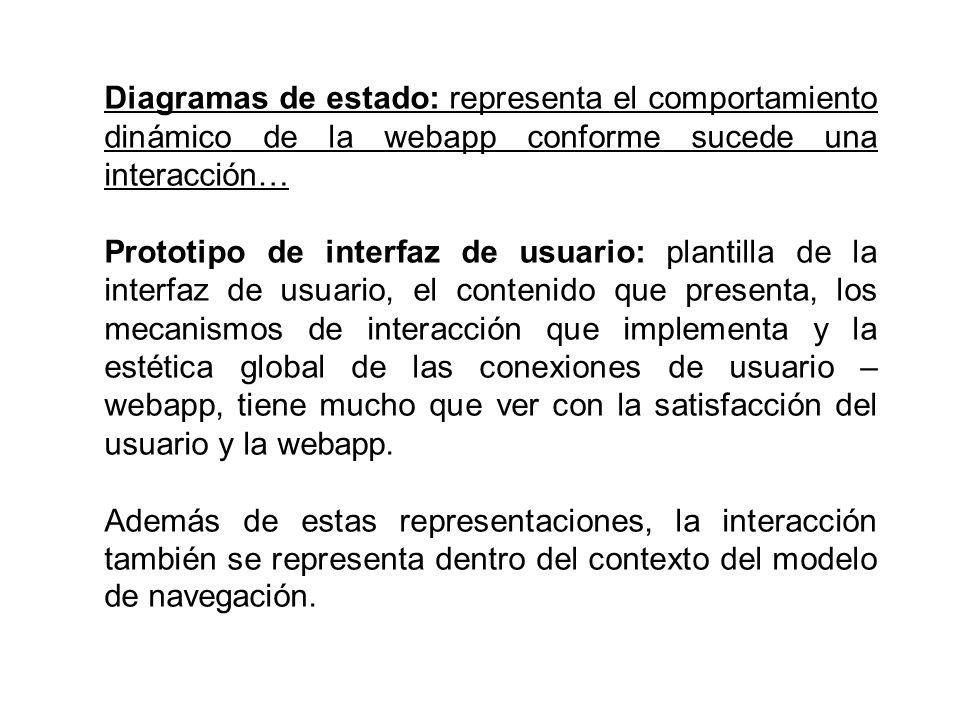 Diagramas de estado: representa el comportamiento dinámico de la webapp conforme sucede una interacción…